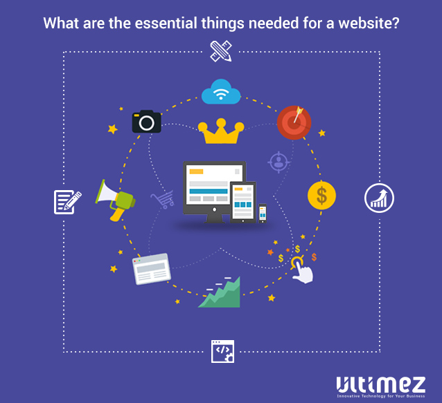 What are the essential things needed for a website, what is website, essentials of website