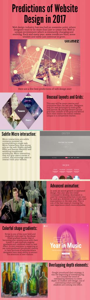 prediction-of-web-design-2017