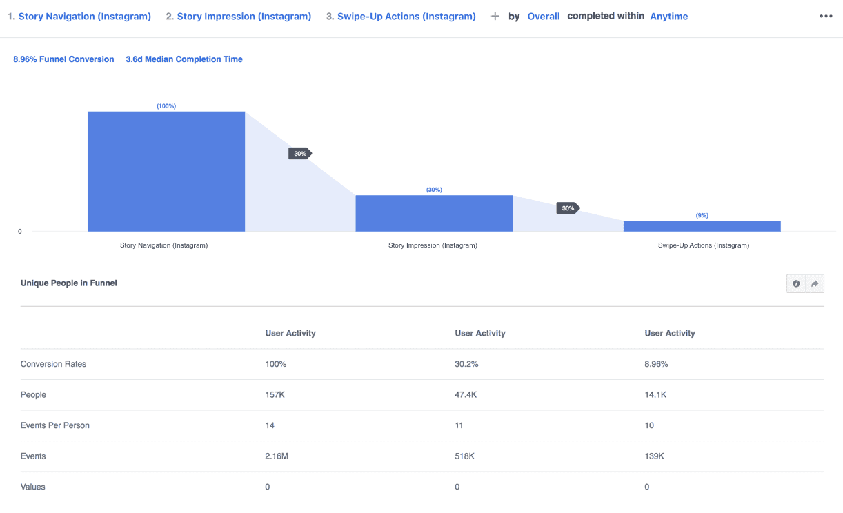 Instagram analytics tool