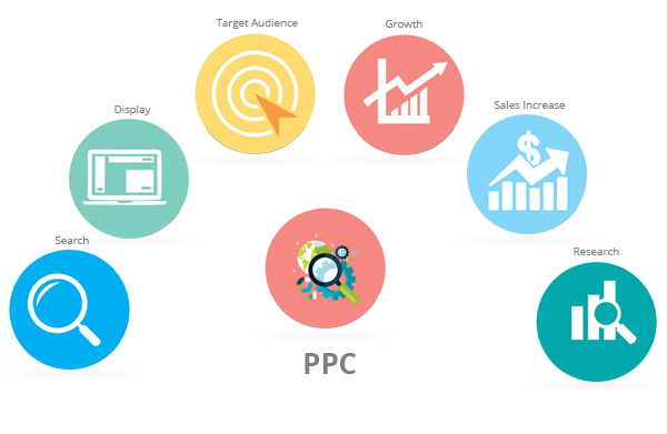 ppc agency Bangalore, ppc services in Bangalore, seo services Bangalore, ppc services Bangalore, ppc company in Bangalore, ppc agency, ppc services, seo Bangalore, seo company